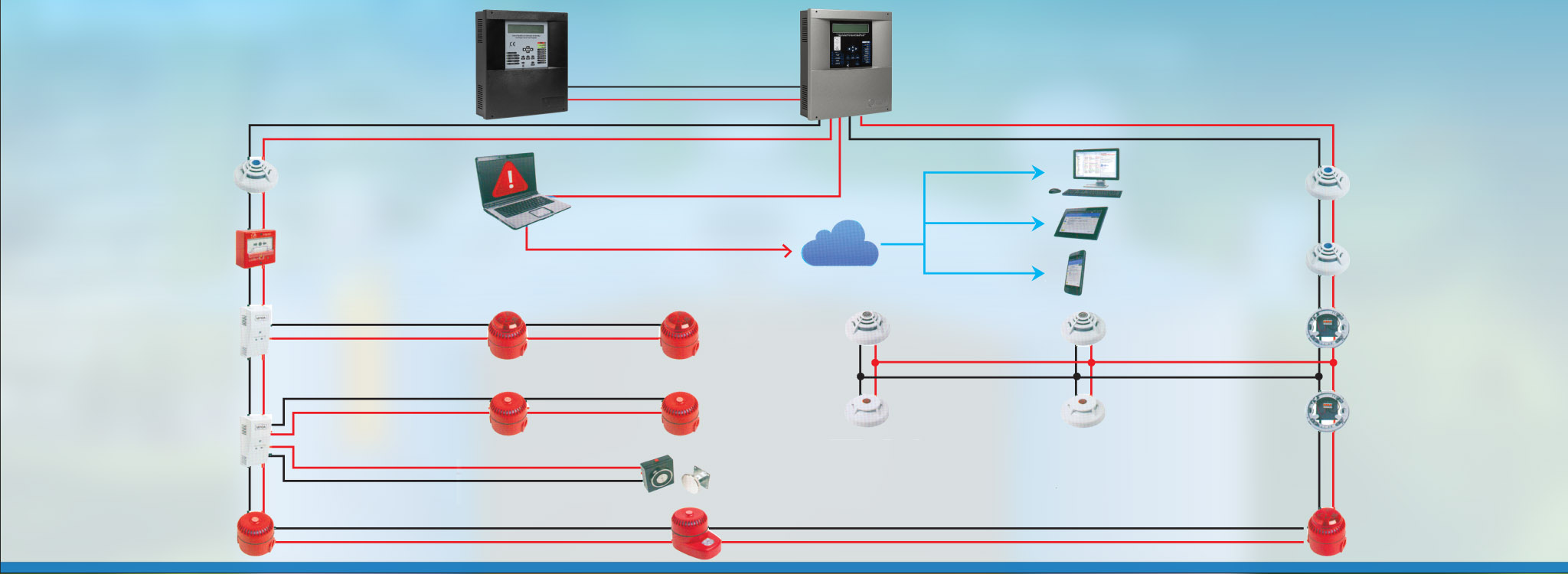 Fire Detection & Alarm Control Systems